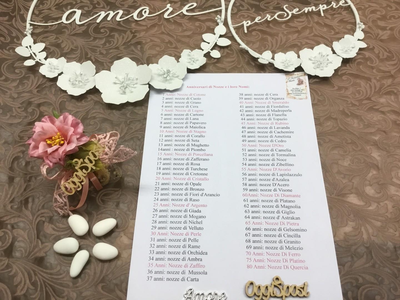 Anniversario Di Matrimonio Nei Sogni.Il Significato Dei 5 Confetti E Dei Colori Incantesimo Fiorito
